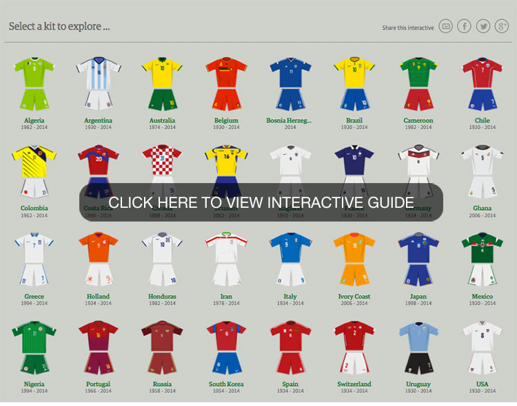 2014-WorldCup-Soccer-Kits-Interactive-Guide